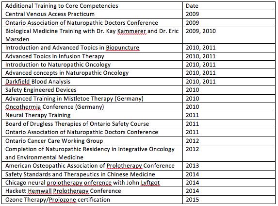 Dr  Jason Law, ND, RAC - Integrative Doctor